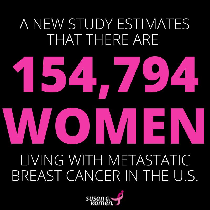Metastatic Breast Cancer Susan G Komen Central Tennessee